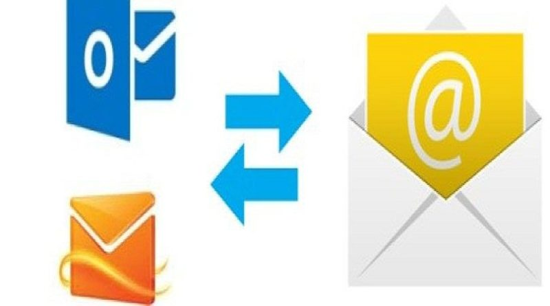 Sync Android With Outlook